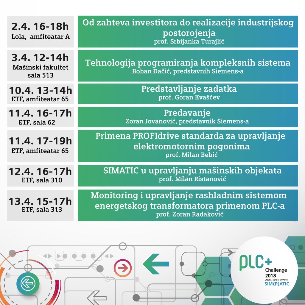 Raspored_predavanja
